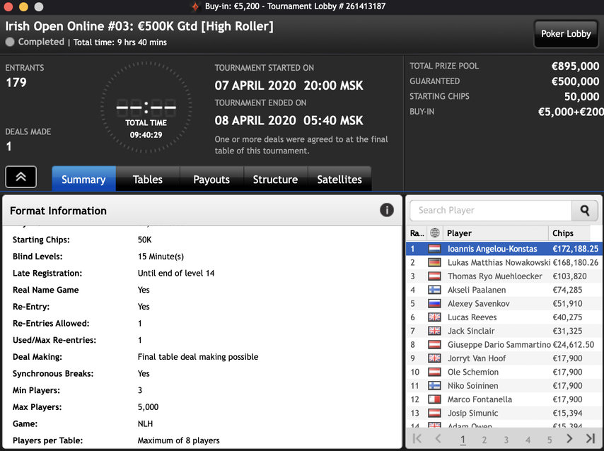 Irish Poker Open Online
